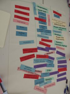Words glued on paper from brainstorming session