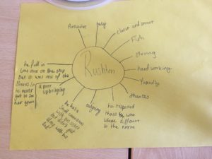 The young people made notes on what they thought about Edward Rushton