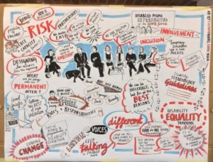 The visual minutes show the panel members in cartoon form with all of the key themes discussed and questions posed written around them, with key words highlighted in large red text
