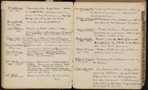 Open book of Guild members written in pen