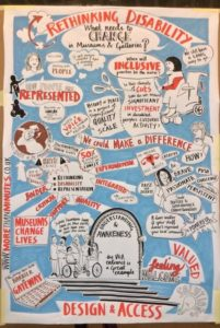 The image shows visual minutes from the symposia-black, white and red writing on a pale blue background, with the title Rethinking Disability prominant at the top of the poster. The visual minutes include cartoon versions of the speakers with quote bubbles and key themes and ideas in bold text.